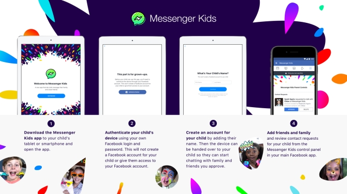 Facebook 'Messenger Kids' lets under-13s chat with whom
