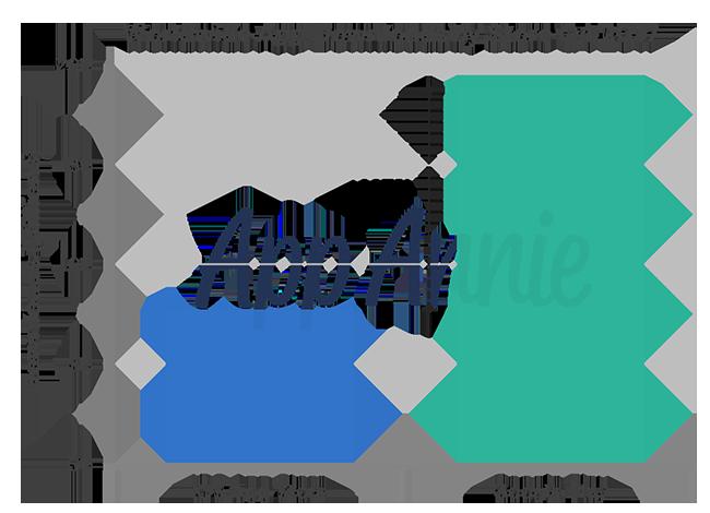 Google Play hit record 19 billion+ downloads in Q4 2017, its
