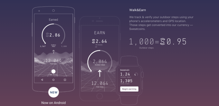 Sweatcoin lets you earn crypto for working out | TechCrunch