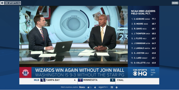 CBS launches a 24/7 streaming sports news network, CBS
