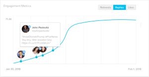 SocialRank for Content Screenshot #6