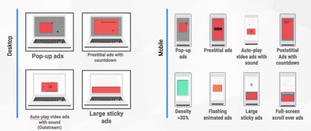 How Chrome's built-in ad blocker will work when it goes live