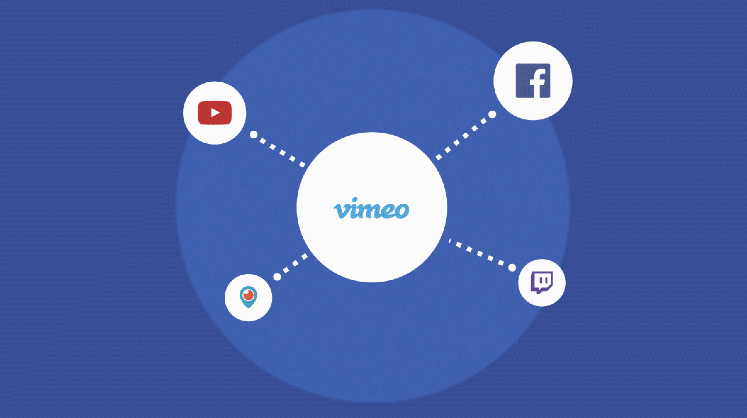 Vimeo launches tools for simultaneous uploading or livestreaming to