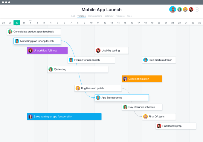 "Asana introduces Timeline, lays groundwork for AI-based monitoring as the ""team brain"" for productivity"