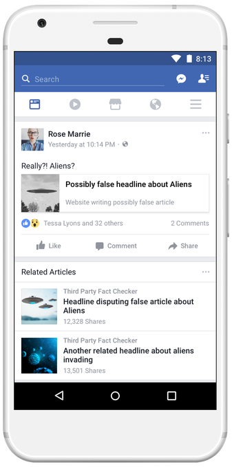 Articles flagged as false by Facebook s fact checking partners have their  reach reduced and display Related Articles showing perspectives from  reputable ... 236f1569ceb4b
