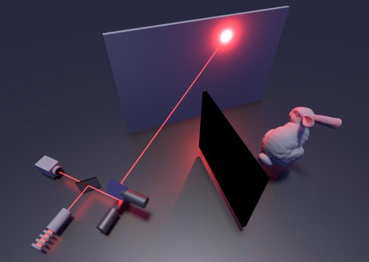ผลการค้นหารูปภาพสำหรับ Laser