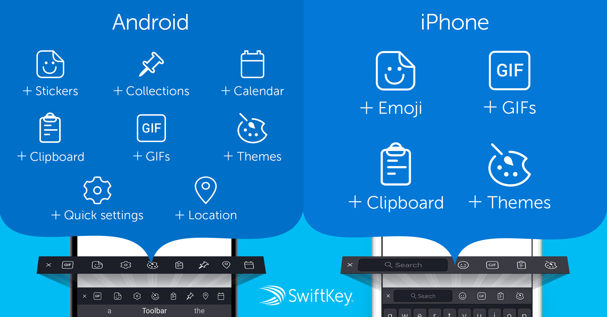 SwiftKey gets stickers