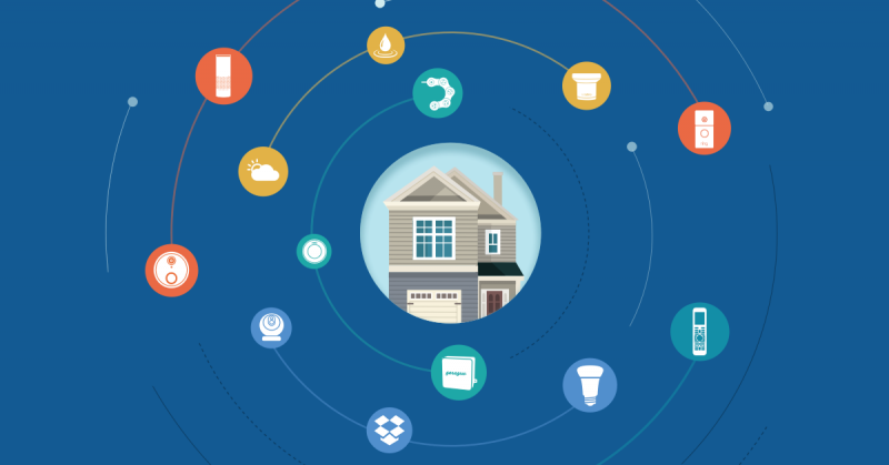 Stringify relaunches to automate the Comcast smart home | TechCrunch