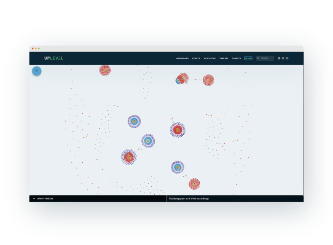 In the NYC enterprise startup scene, security is job one uplevel graph visualization