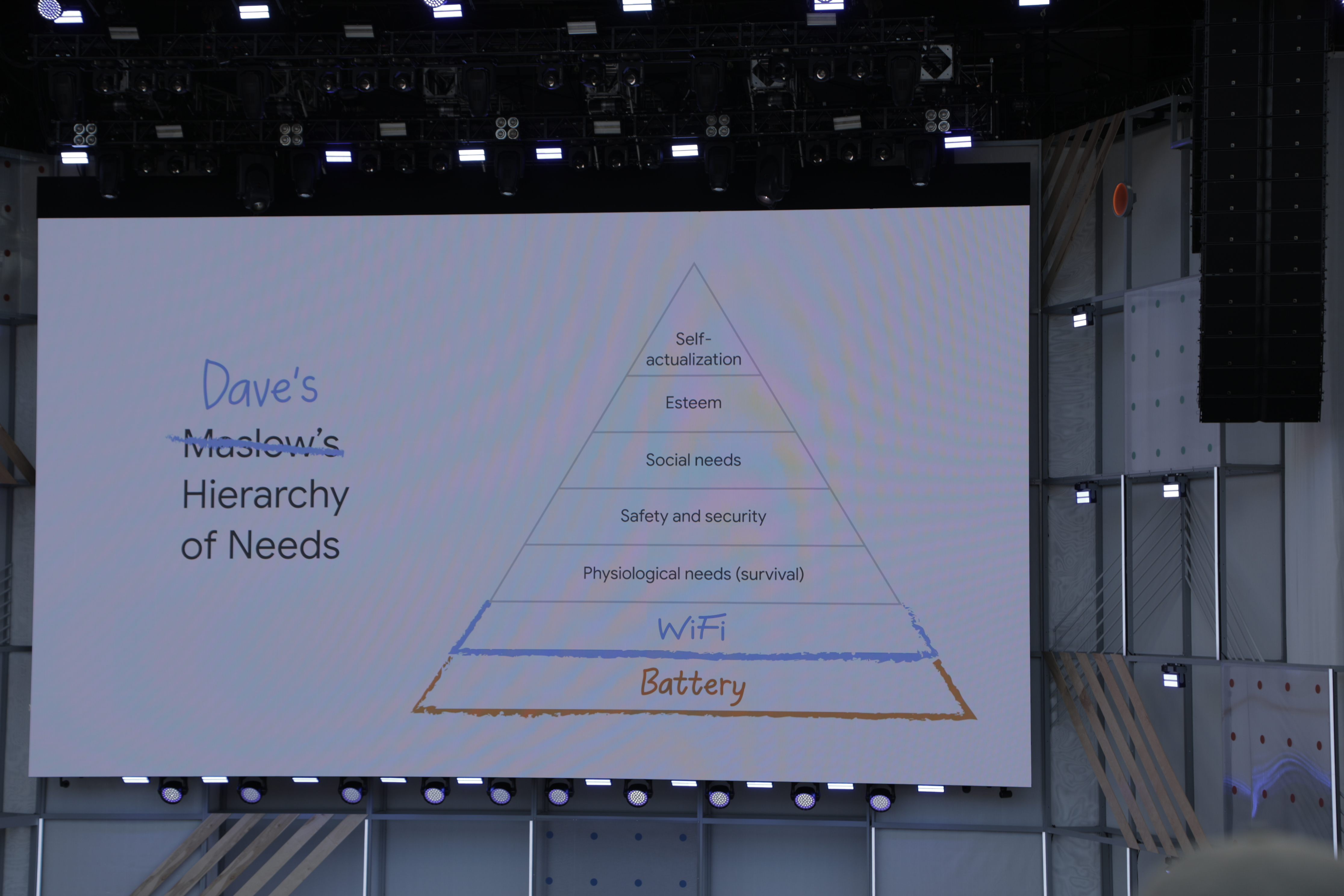 Android P leverages DeepMind for new Adaptive Battery feature