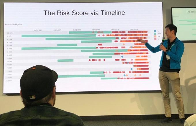 Inside Facebook's anti-sex trafficking hackathon | TechCrunch