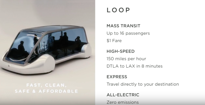 Elon Musk details his plan to rid LA of traffic with $1 rides on the Boring Co. 'Loop' screen shot 2018 05 17 at 7 45 55 pm