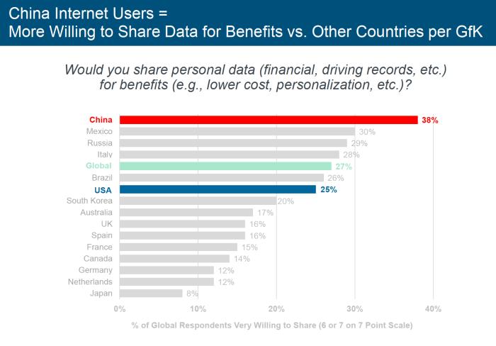 20 takeaways from Meeker's 294-slide Internet Trends report