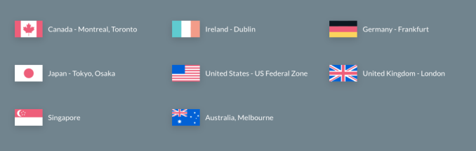 Box expands Zones to manage content in multiple regions