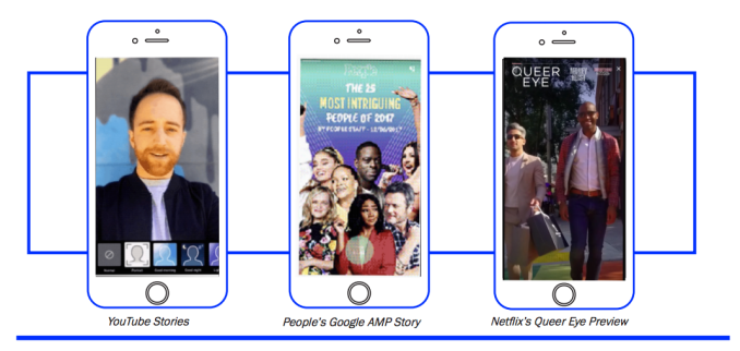 - stories across the web - Stories are about to surpass feed sharing. Now what? – TechCrunch