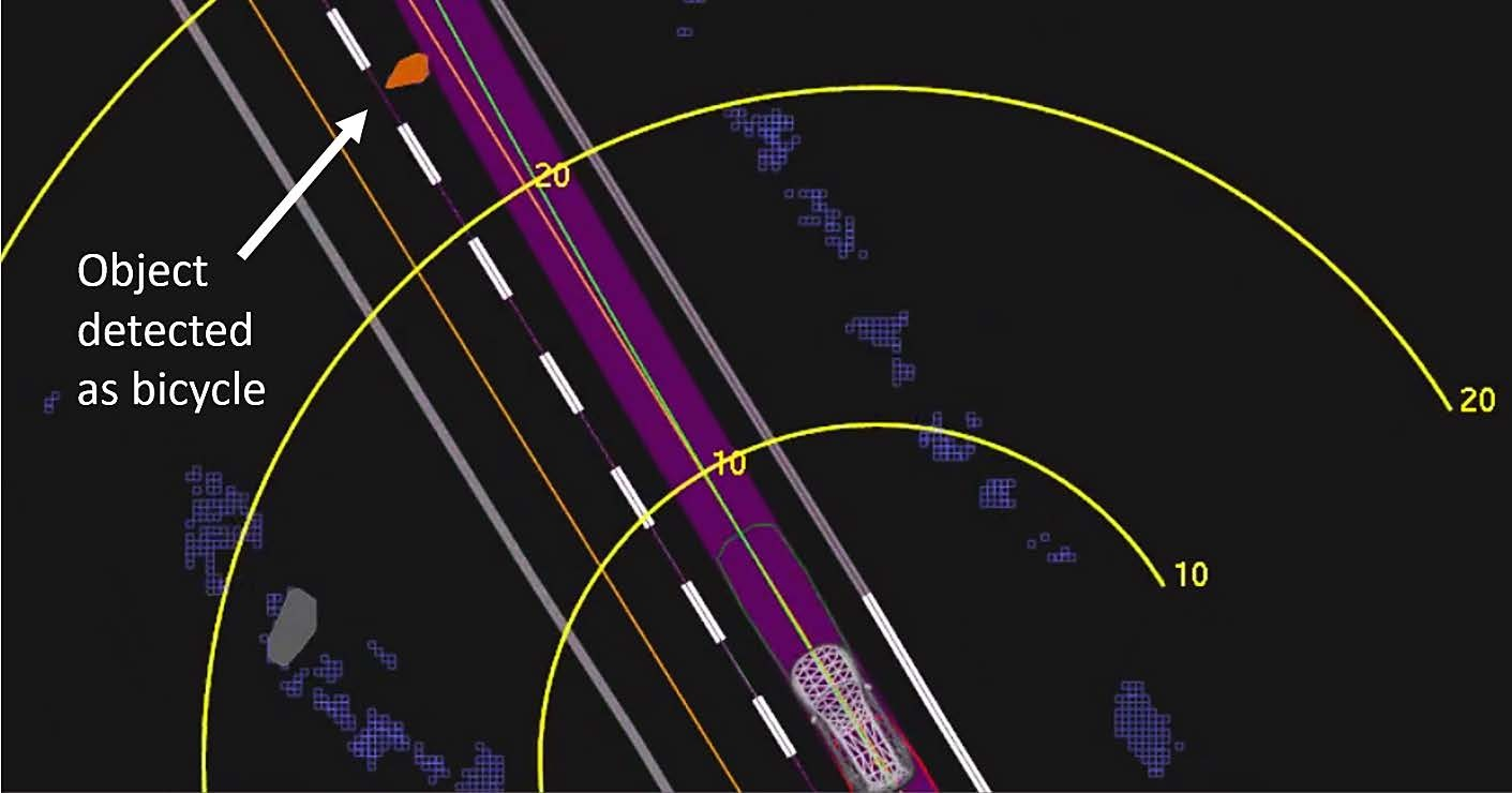 NTSB Sheds New Light on Self-Driving Uber's Fatal Pedestrian Collision