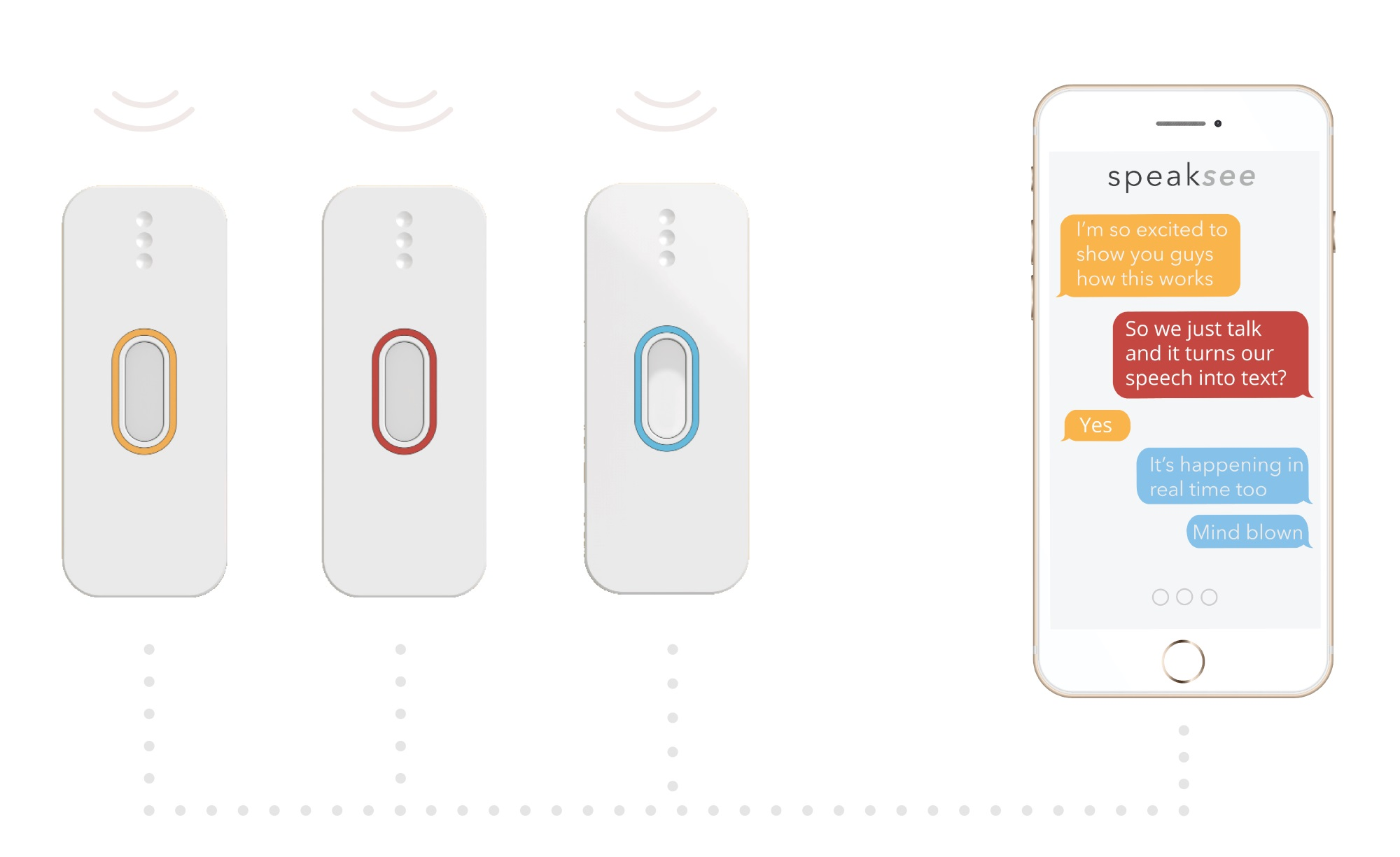 SpeakSee makes it simple for a deaf person to join a group conversation Microphones w phone