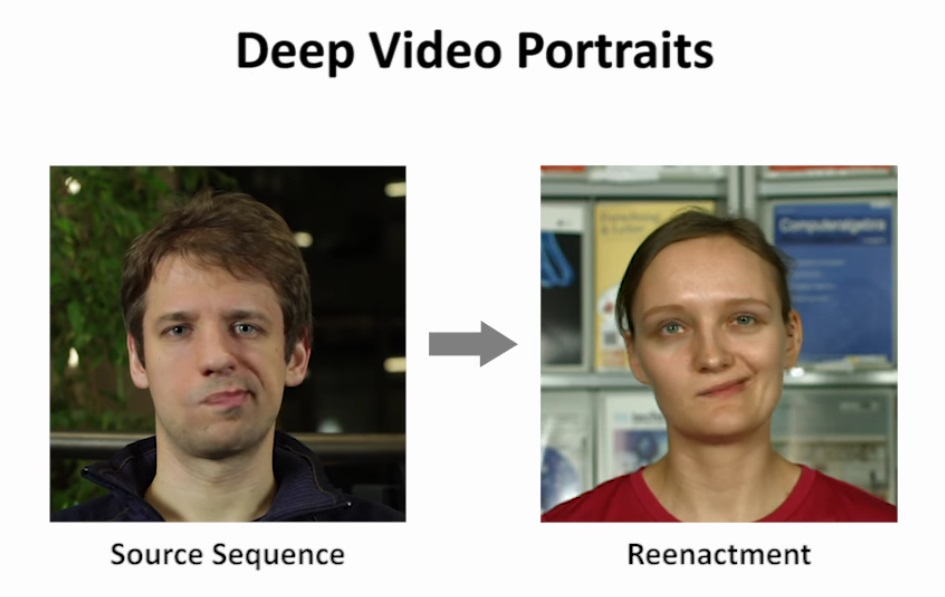 Deep fakes real people fake videos