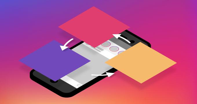 How Instagram's algorithm works | TechCrunch