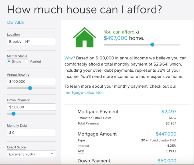 Personal finance startup SmartAsset raises $28M