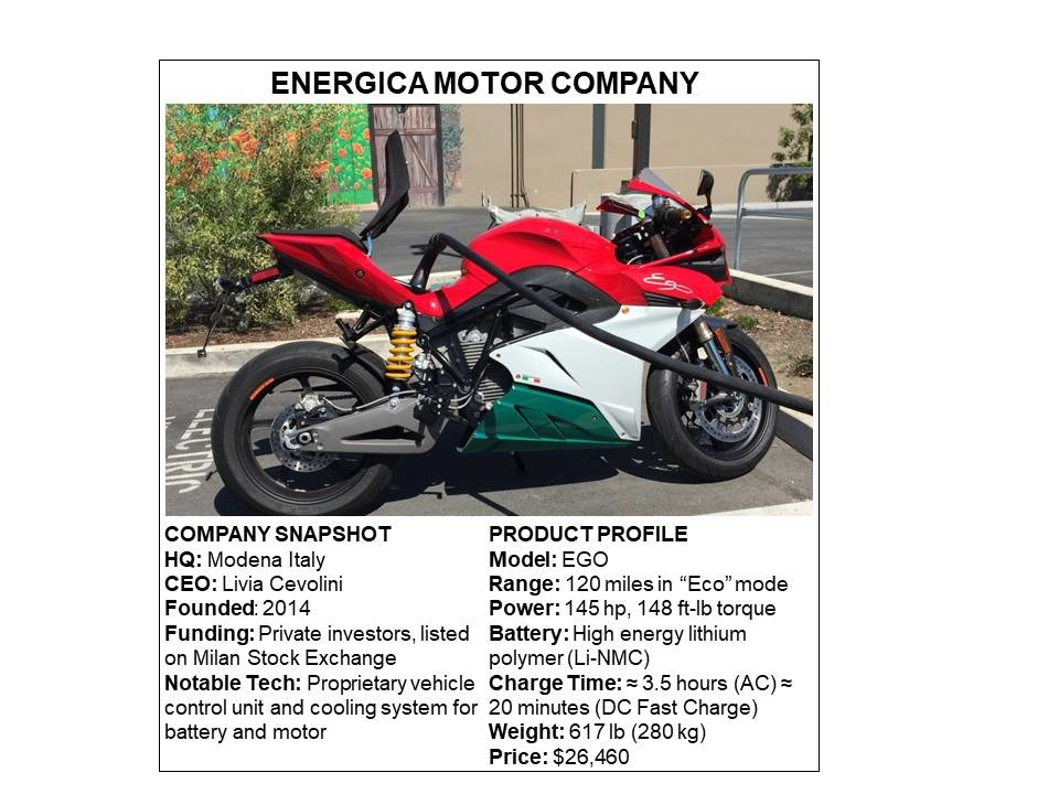 95adb988a4c Italy s Energica is targeting the high performance