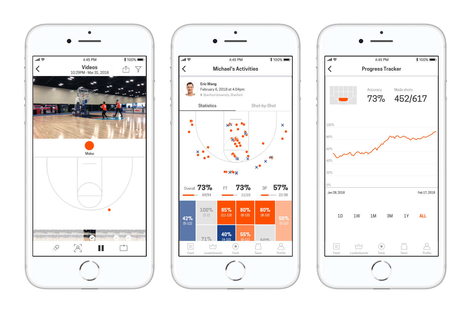 An app that uses AI to help you improve your basketball shot just raised $4 million