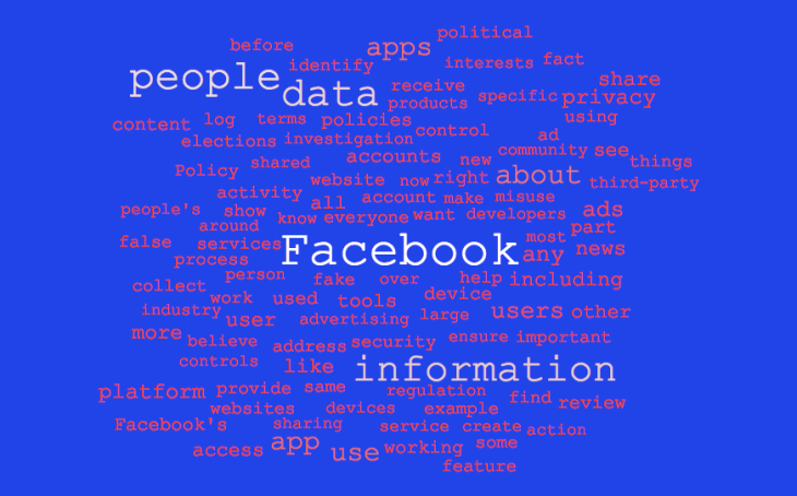 facebook gives us lawmakers the names of 52 firms it gave deep data