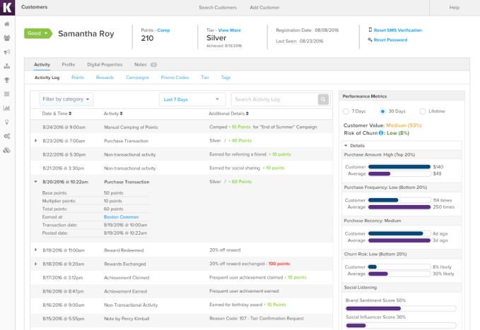 SessionM customer loyalty data aggregator snags $23.8 M investment