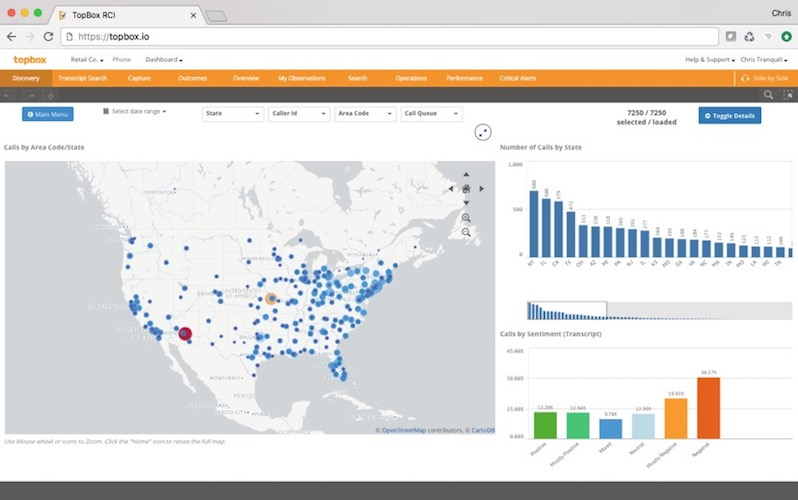 Topbox raises $5M for its customer experience analytics service