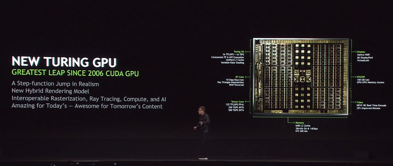Nvidia's new Turing architecture is all about real-time ray