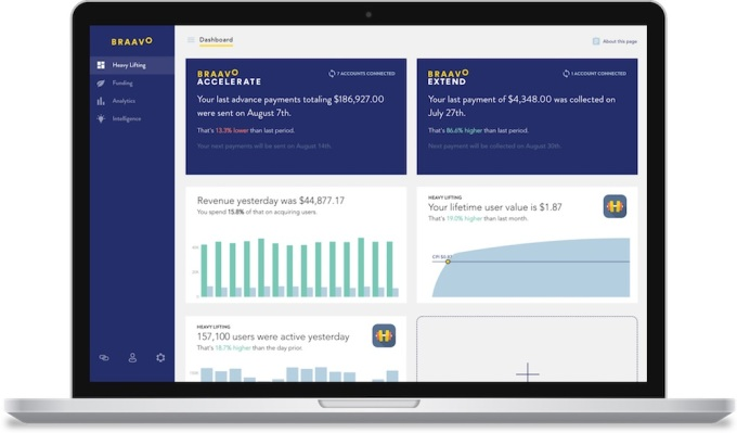 - Dashboard - Braavo raises $6M for its app financing business – TechCrunch