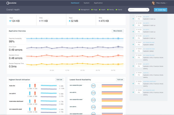 Evolute debuts enterprise container migration and management platform