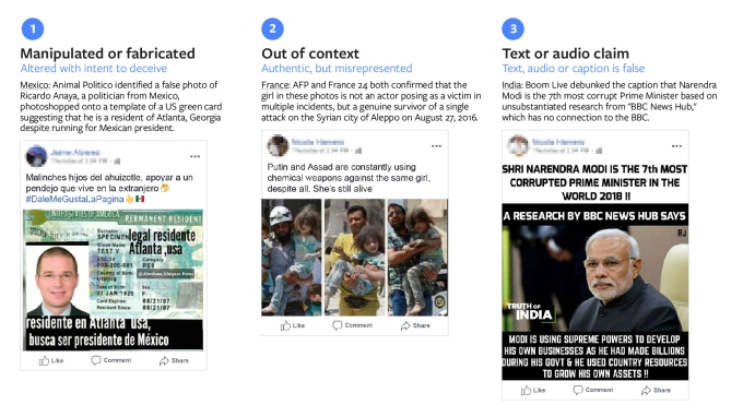 3 Types of Misinformation - Facebook rolls out photo/video fact checking so partners can train its AI – TechCrunch