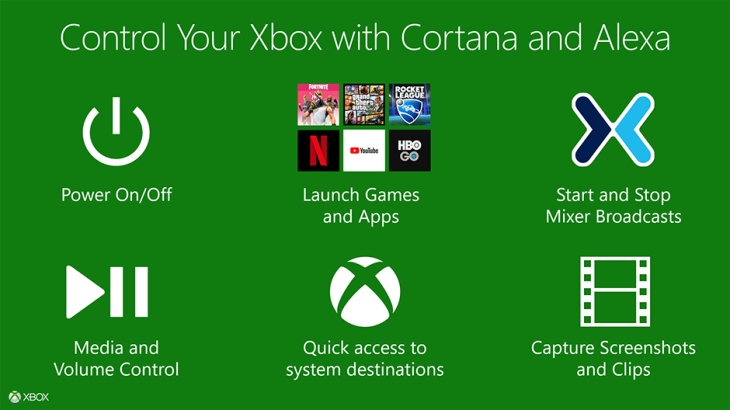 You can now use Alexa and Cortana to control your Xbox