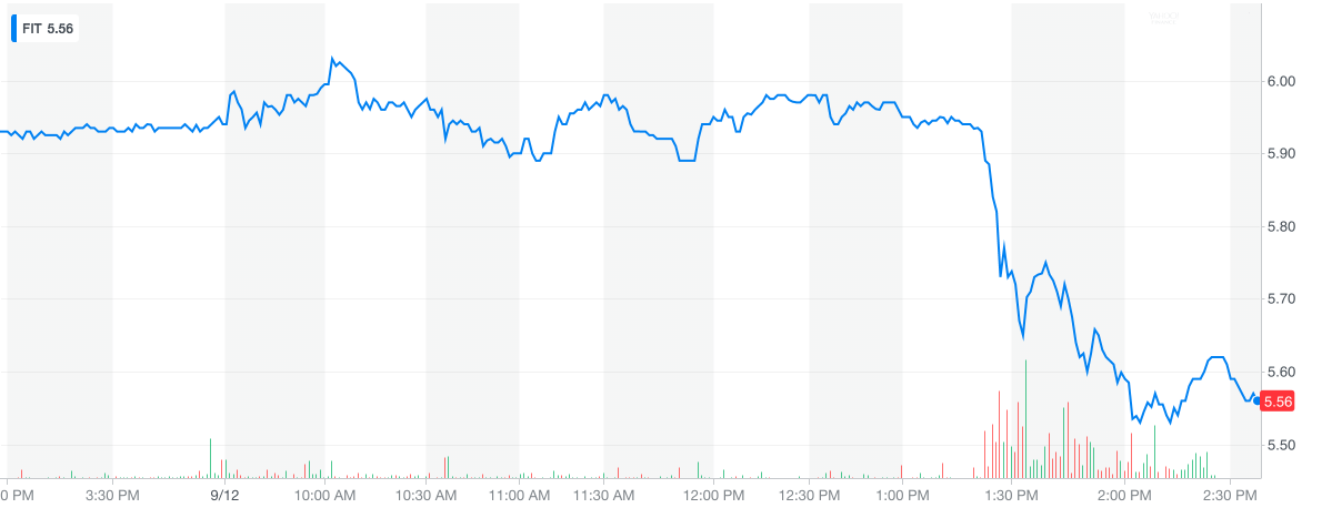 Fitbit stock sinking following Apple Watch announcement