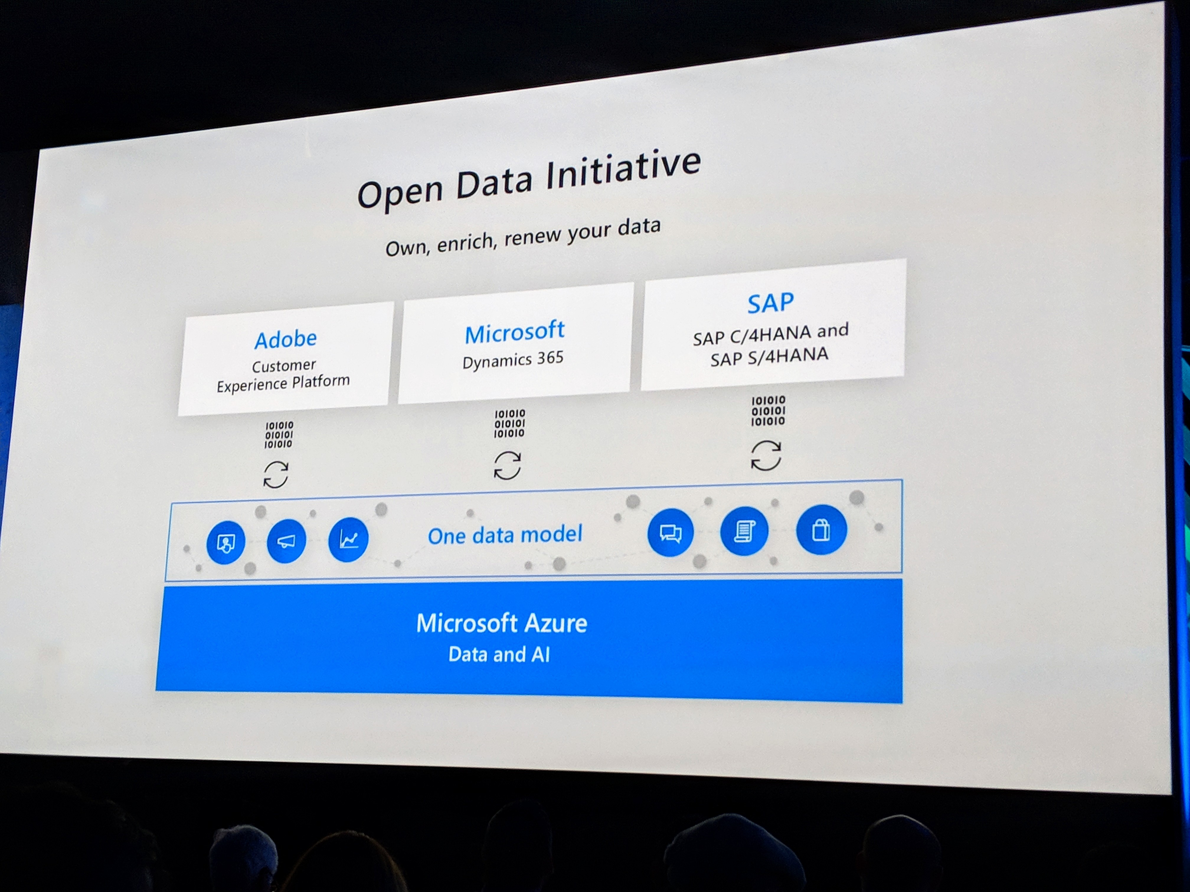 Microsoft, Adobe and SAP prepare to expand their Open Data Initiative Microsoft, Adobe and SAP prepare to expand their Open Data Initiative IMG 20180924 0934432