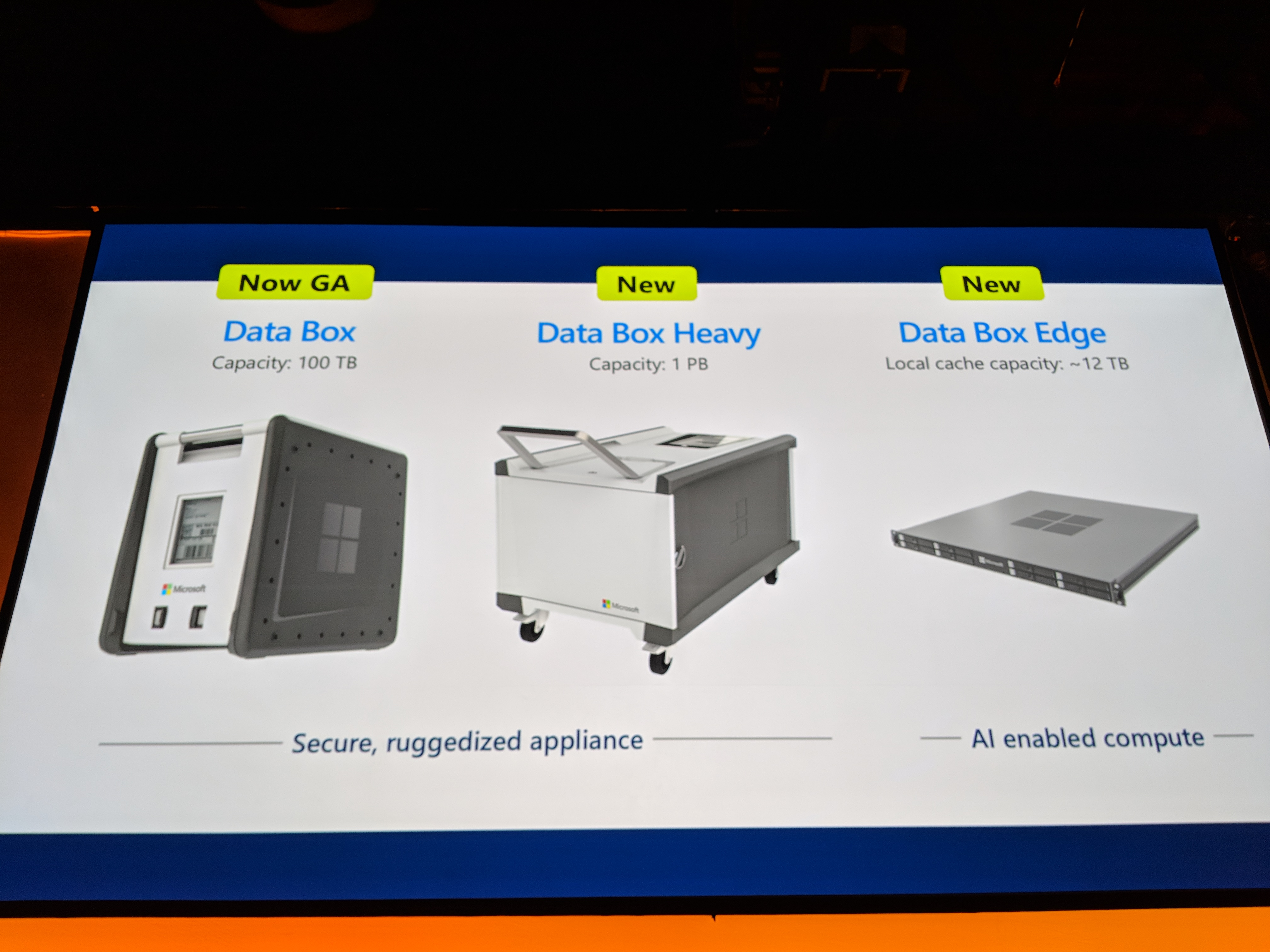 Microsoft wants to put your data in a box | TechCrunch