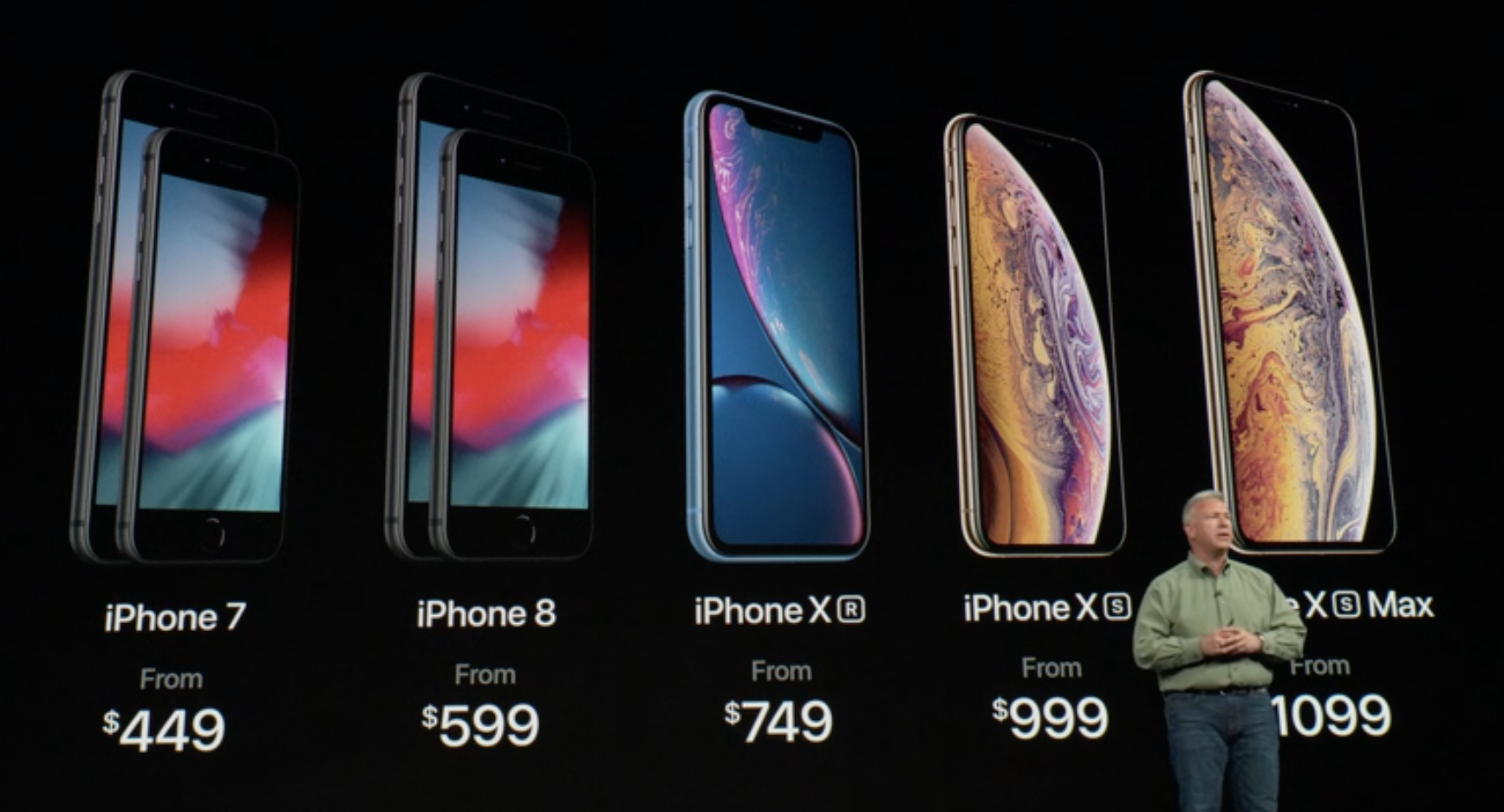 The Difference Between New Iphones Techcrunch
