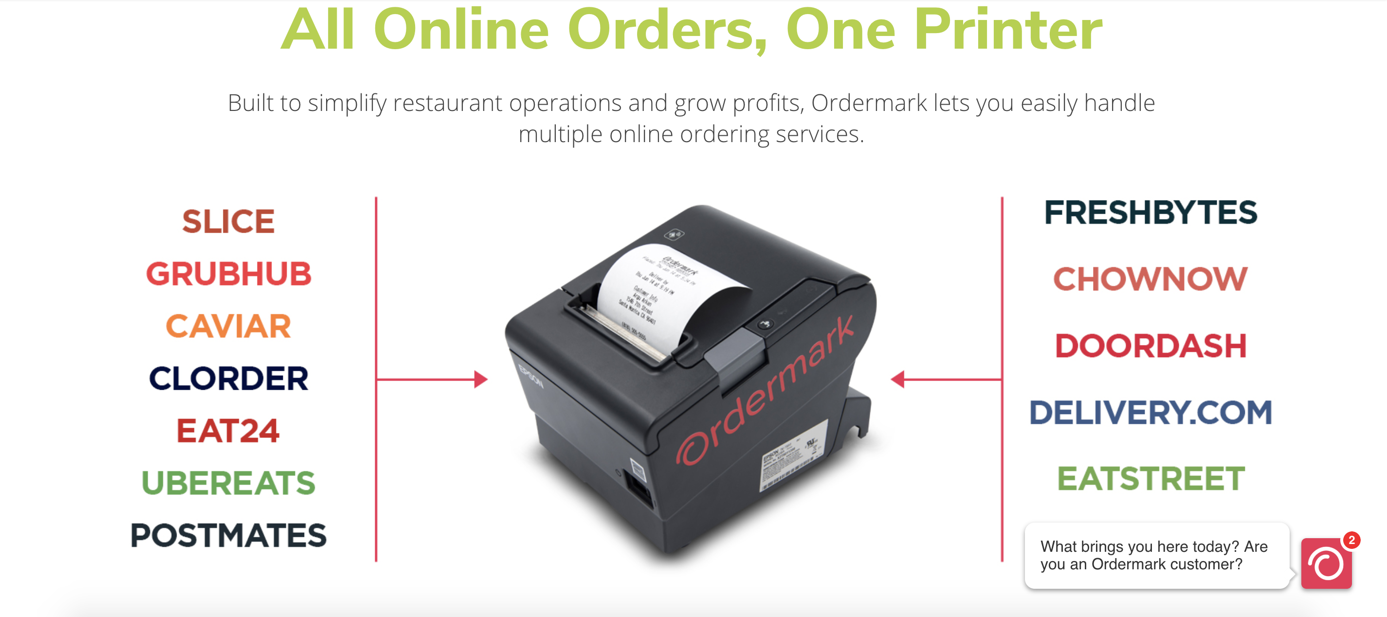 Canters restaurant royalty raises $9.5 million for Ordermark, a takeout order management service