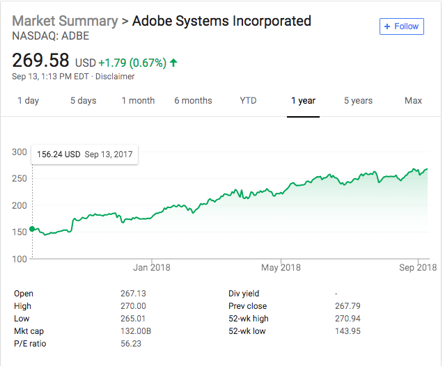 Why rumors that Adobe could be in talks to buy Marketo make sense