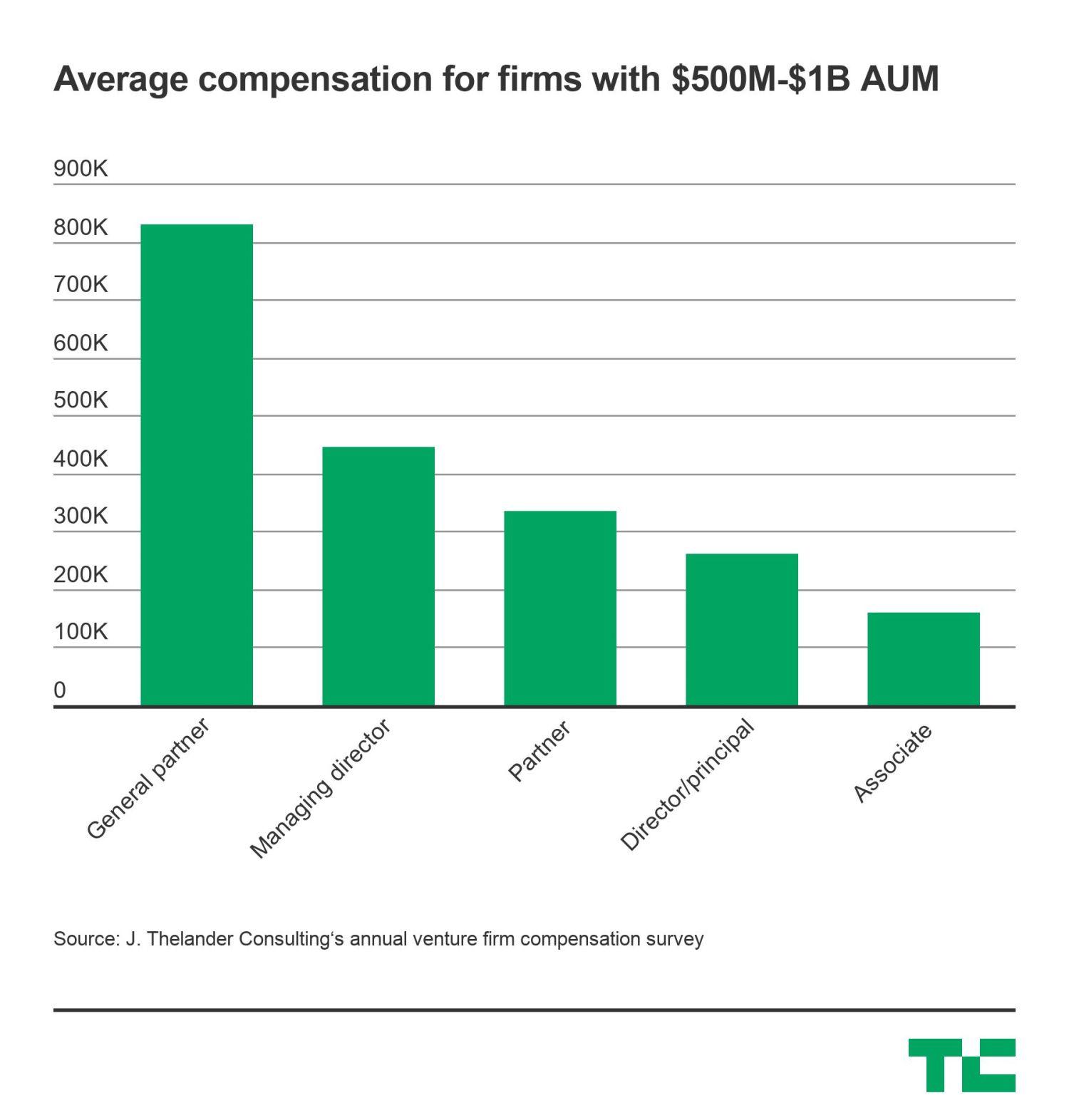 vc-compensation-2 (1)