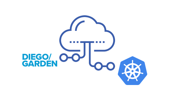 Cloud Foundry expands its support for Kubernetes run cf with kubernetes