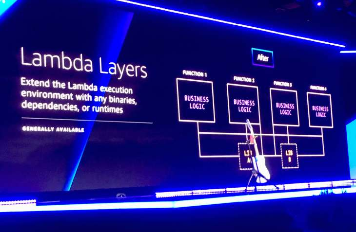AWS announces a slew of new Lambda features | TechCrunch
