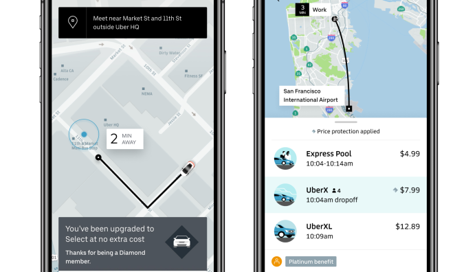 Uber Rewards is rolling out