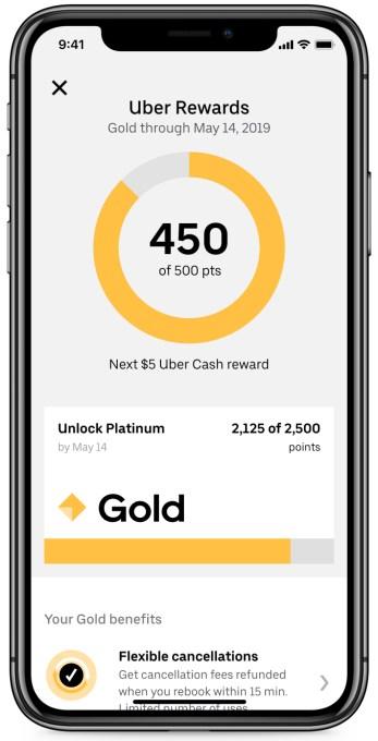 Loyalty Rewards Program >> Uber Launches Rider Loyalty Rewards Like Credits Upgrades 9 Cities