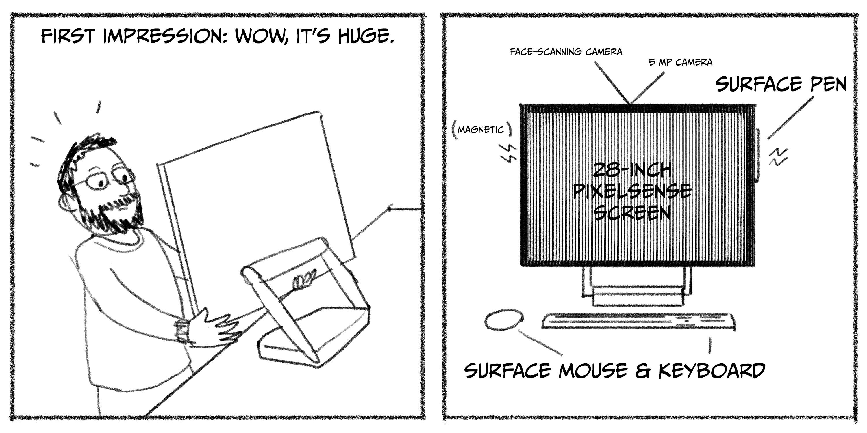 Review: Microsoft Surface Studio 2   TechCrunch