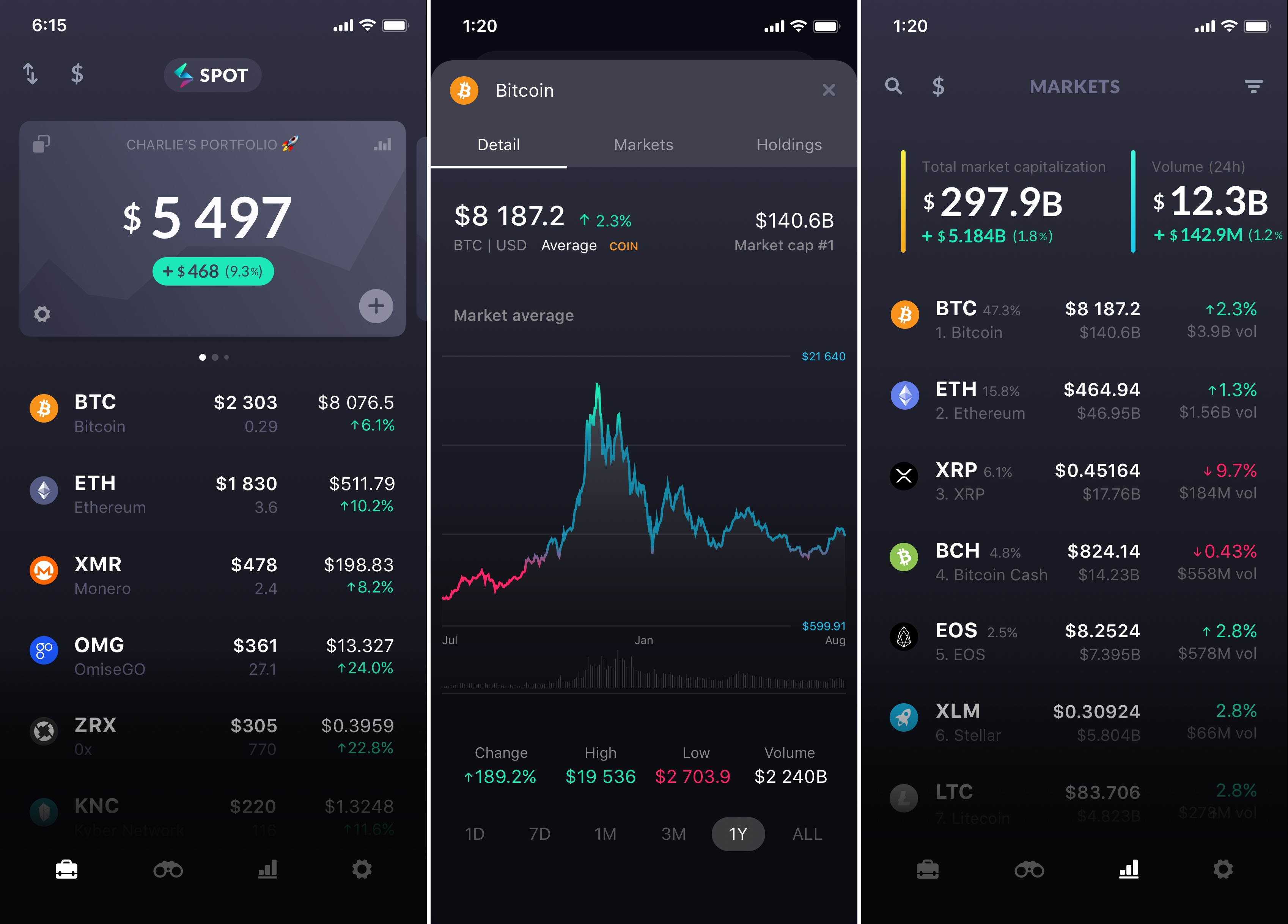 Cryptocurrency Payment Apps