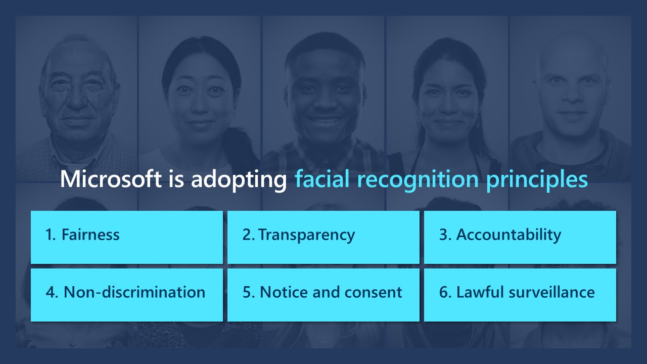 Microsoft calls on companies to adopt a facial recognition code of conduct image to embed in blog