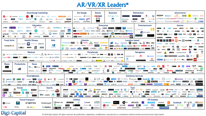 QnA VBage For AR/VR 2.0 to live, AR/VR 1.0 must die