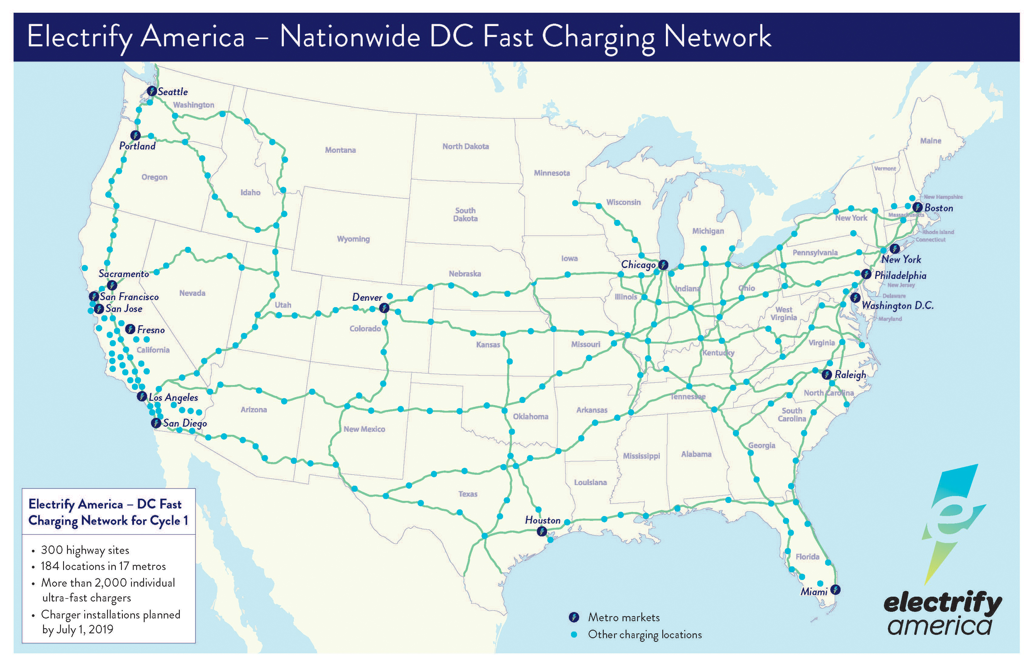 ELECTRIFY AMERICA Nationwide Network Map